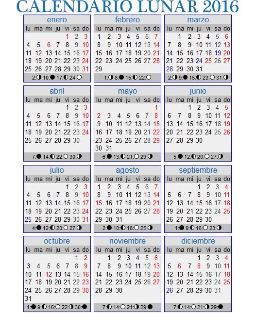 Calendario Lunar Para El Cultivo De Marihuana O Cannabis