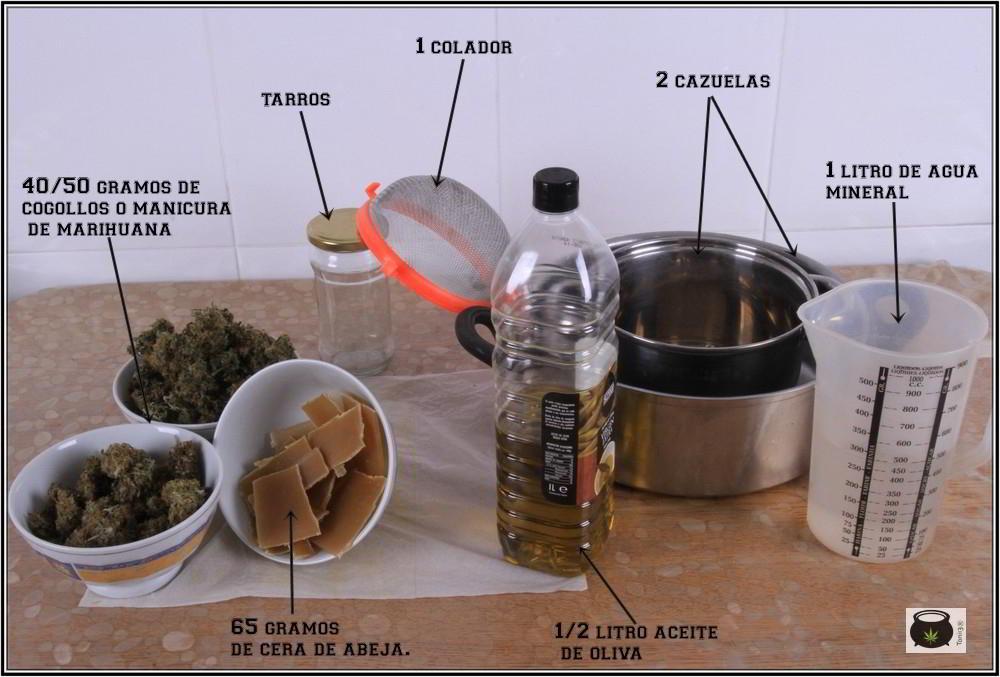ingredientes de la pomada de marihuana