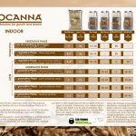 Tabla nutricional «BIOCANNA».