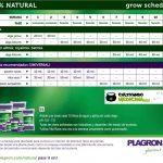 Tabla nutricional «PLAGRON»