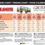 Tabla nutricional GROTEK