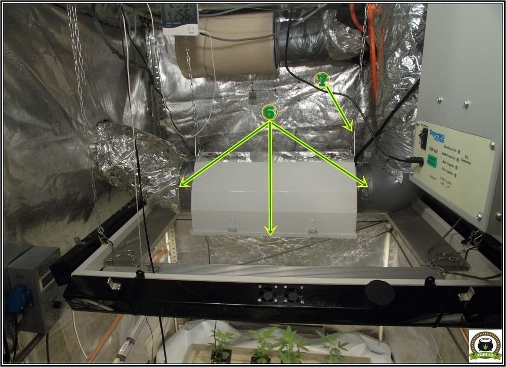 Reflector Sun System tipo cooltube o air cooled instalado en armario con filtro