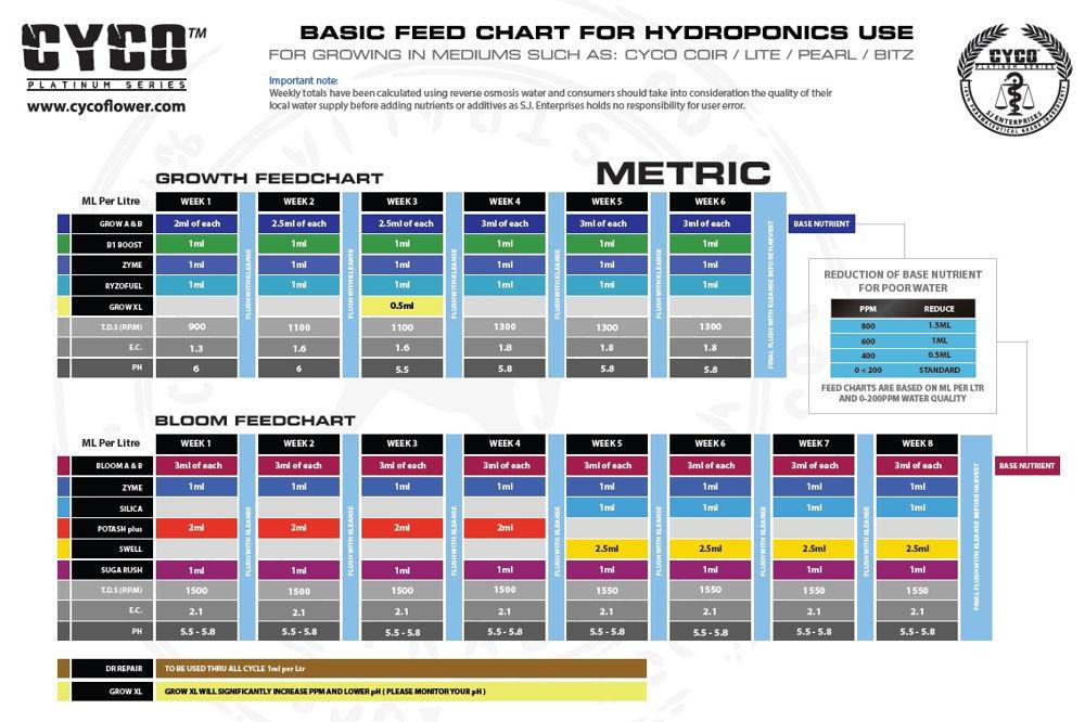 tabla-nutricional-cyco-basic
