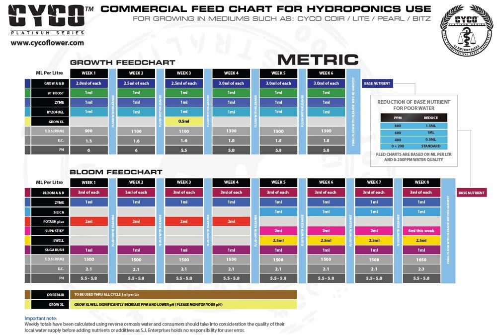 tabla-nutricional-cyco-commercial