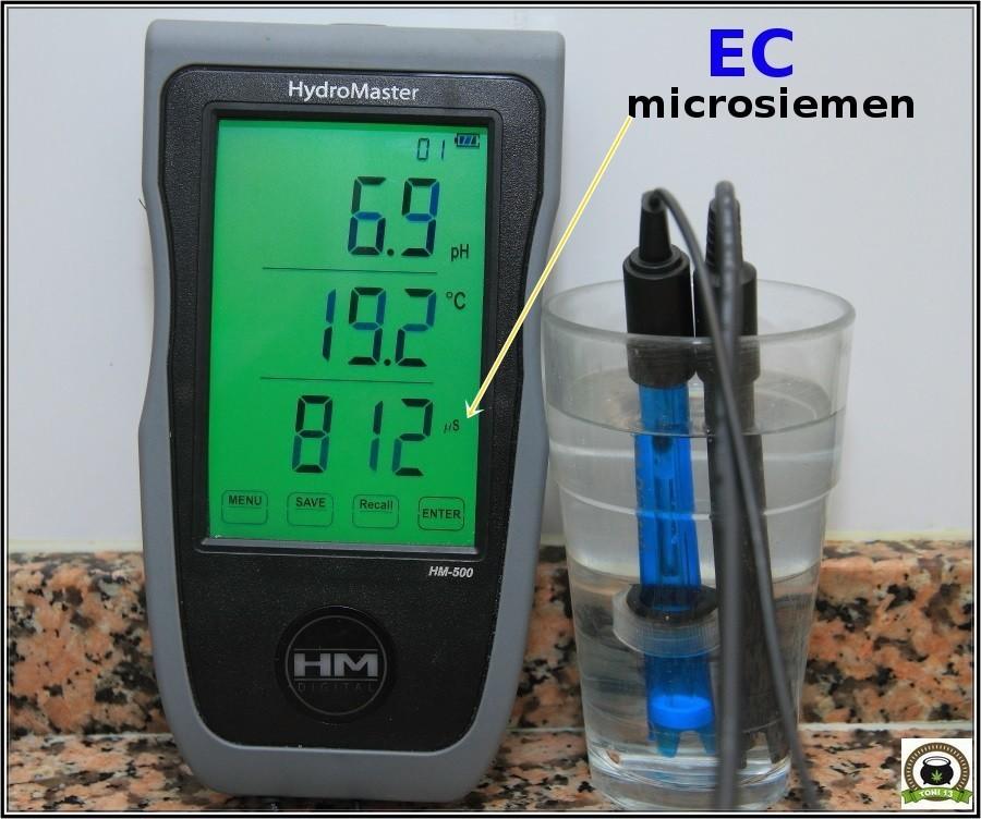 medidores digitales microsiemens