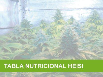 Tabla nutricional heisi para el cultivo de marihuana