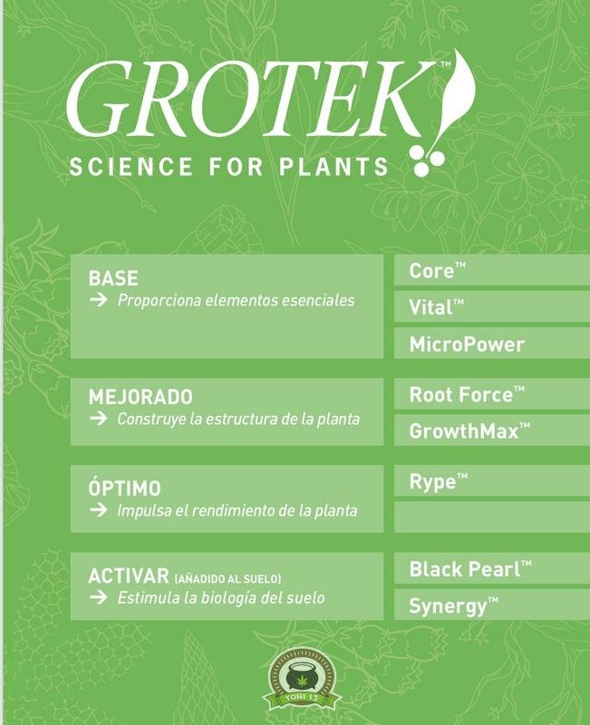 tabla de nutrición grotek orgánico-2